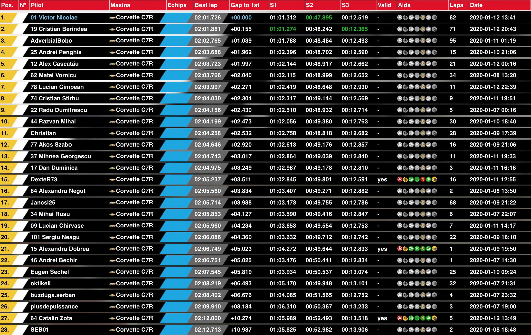 Screen Shot 2020-01-13 at 11.29.34.png
